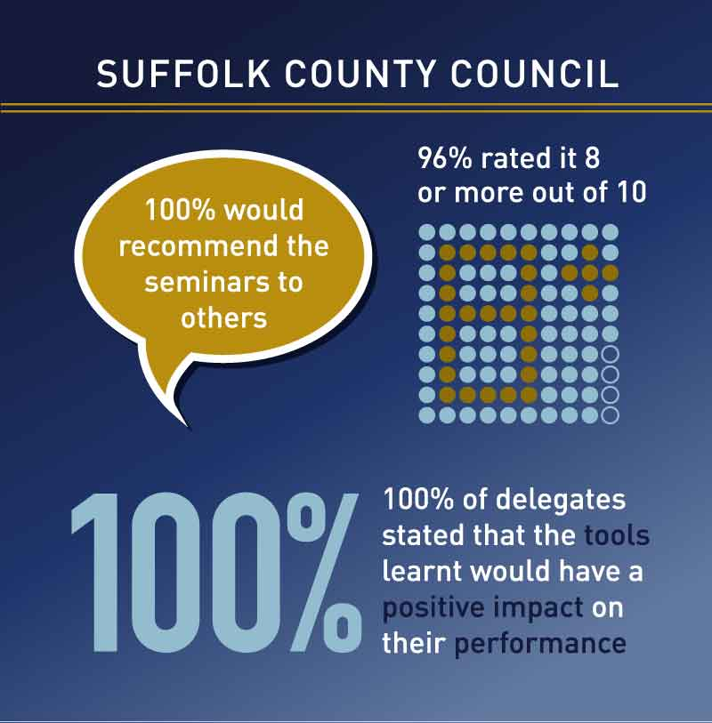 Suffolk County Council Stats